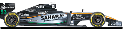 Team Force India